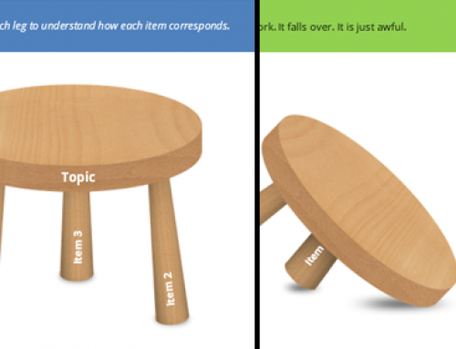 Storyline 3 Legged Stool Template